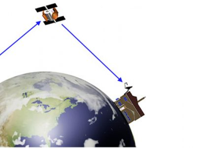 home-tv-satellite